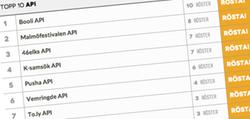 api_tavling_resultat_2012-03-19