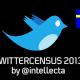 Twittercensus